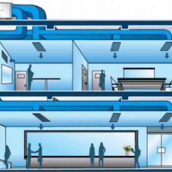HVAC Central Diagram